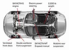 electric power steering 1994 mazda mx 3 transmission control mazda mx 5 miata 4th generation sports cars diseno art