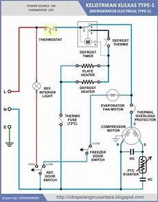 citra pelangi nusantara kelistrikan kulkas refrigerator electrical