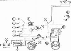 labelled diagram tractor circuit and wiring diagram wiringdiagram net