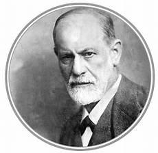 psychoanalytic theory personality theories