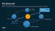 astronomie schnellere erde verk 252 rzt uns den winter welt