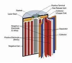 Cr Cylindrical Type Lithium Manganese Dioxide Battery