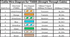 Cat 5 Wiring Diagram Pdf Free Wiring Diagram