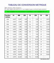 tableau conversion contenance pdf notice manuel d