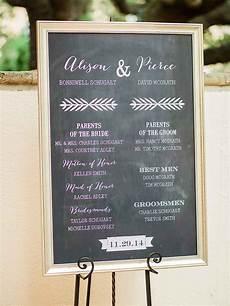 Wedding Signage Ideas