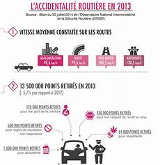 antai fr points infographie du bilan 2013 de la s 233 curit 233 routi 232 re