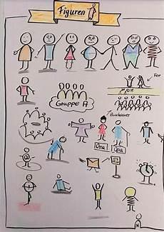 Malvorlagen Gesichter Regeln Untitled Flipchart Gestalten Plakat Gestalten Flipchart