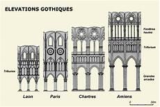 caract 233 ristiques g 233 n 233 rales de l gothique en alsace