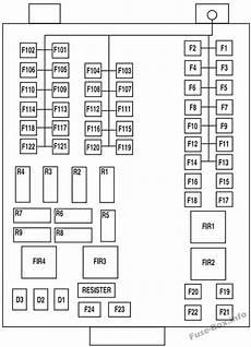 2005 ford f650 fuse box fuse box diagram gt ford f 650 f 750 2001 2015
