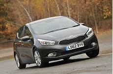 Used Kia Ceed Review 2012 2018 Reliability Common