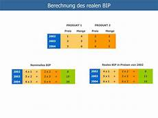 berechnung reales bip problem set 1 vgr ss17 kurzlsungen