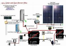 house solar panel wiring 19 best solar images on solar panels solar power and and wiring diagram rv