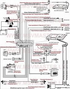 Proximity Sensor Wiring Diagram Clifford Wiring Library