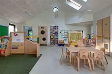 Konsep Desain Sekolah Minimalis Untuk Anak Anak Tk