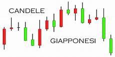 grafico a candele trading mediante grafico a candele giapponesi come