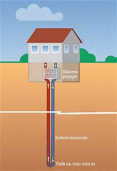 geothermie mit erdwaermepumpen erdwaerme geothermie