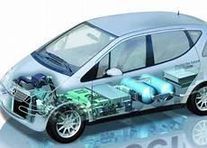 Brennstoffzelle Im Auto - das auto