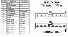 97 explorer radio wiring diagram 97 ford f 150 stereo wiring diagram wiring diagram networks