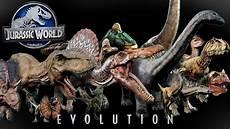 Malvorlagen Jurassic World Evolution Dino Malvorlagen Aiquruguay