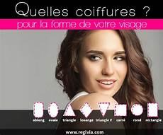 Coiffure Femme Comment Choisir Sa Coupe De Cheveux Selon