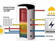 waermepumpe und solarthermie neuer pufferspeicher f 252 r solar und w 228 rmepumpe helvetic