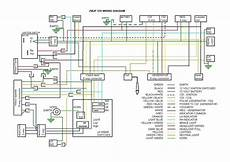 1992 Chevy 10 Pulse Generator Wiring Diagram by Index Of Luka 4mini Tuto Liensdelukalafaget