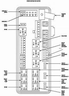 98 dodge 3500 fuse diagram 86 chevrolet truck fuse diagram wiring diagram networks