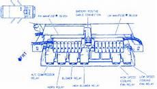 Oldsmobile 98 Regency 1988 Cooling Fan Fuse Box Block