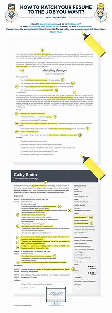 how to tailor a resume to a description infographic resume posting info