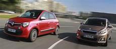 guide d achat auto bien choisir sa voiture neuve l