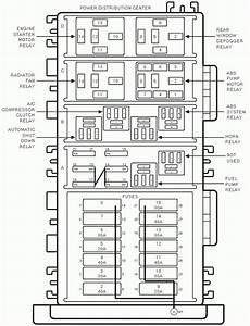 2000 Jeep Wrangler Wiring Diagram Eyelash Me