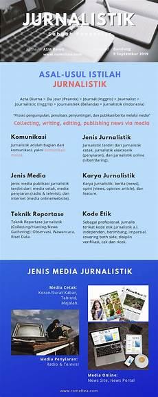 pengertian jurnalistik romeltea media