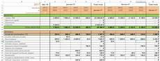 Tableau Recettes D 233 Penses Excel Gratuit Formule