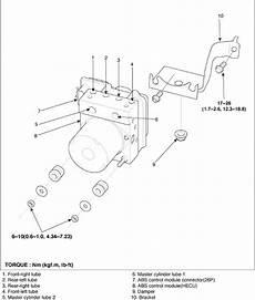 repair anti lock braking 2006 nissan maxima electronic toll collection repair guides anti lock brake system abs hydraulic control module autozone com