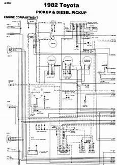 1982 chevrolet c 10 air conditioning wiring diagrams repair manuals toyota and diesel 1982 wiring diagrams