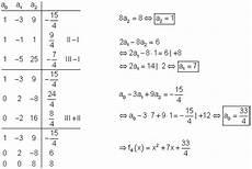 l 246 sungen parabel durch 3 punkte i