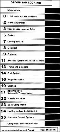 auto repair manual free download 1995 dodge ram van 1500 head up display 1995 dodge ram van wagon repair shop manual original b1500 3500