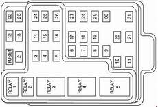 1997 2004 Ford F150 Fuse Box Diagram 187 Fuse Diagram