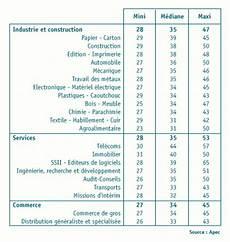 salaire moyen technico commercial combien gagne un technico commercial revenu salaire net moyen
