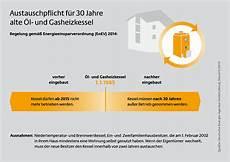 austauschpflicht nach 10 enev enev 2014 2014 jahres prim 228 renergiebedarf