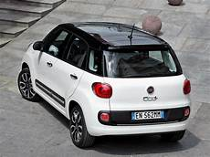 All Types Of Fiat Cars