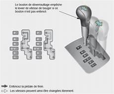 Kia Picanto Fonctionnement De La Bo 238 Te Pont Automatique