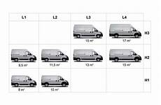 peugeot boxer dimensions technical information