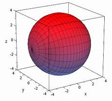 geometry why is the volume of a sphere frac 4 3 pi r 3 mathematics stack exchange