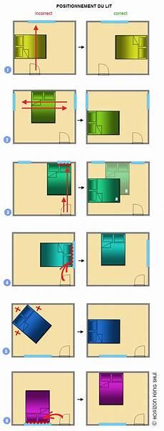 orientation du lit orientation du lit en feng shui pinteres