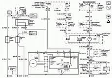 2006 gmc wiring diagram free 2003 gmc yukon trailer wiring diagram trailer wiring diagram