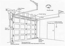 garage door opener system installation garage door service professional technicians zip