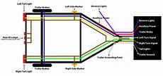 ifor williams trailer wiring diagram trailer wiring diagram