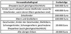 erbschaftssteuer deutschlandreform