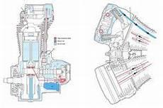 1968 harley davidson wiring diagram diagrams and manuals for softail harley davidson 1966 1967 1978 1979 1968 1984 softail